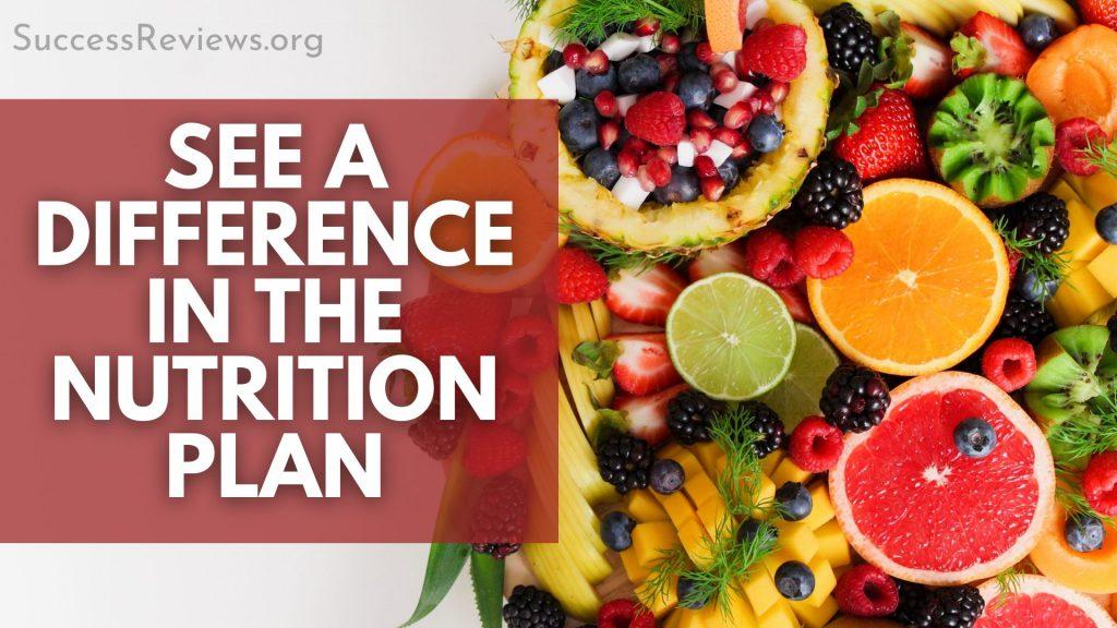 Fat Shrinking Signal nutrition plan