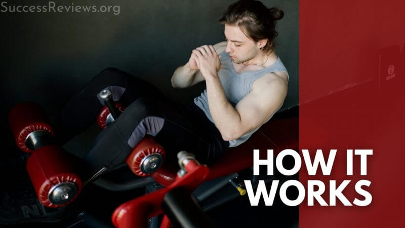 Underground Fat Loss Manual how it works