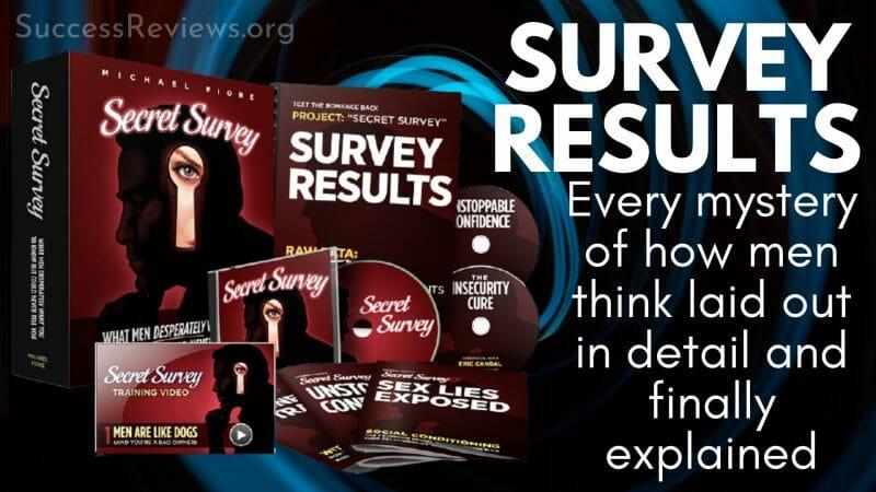 Secret Survey