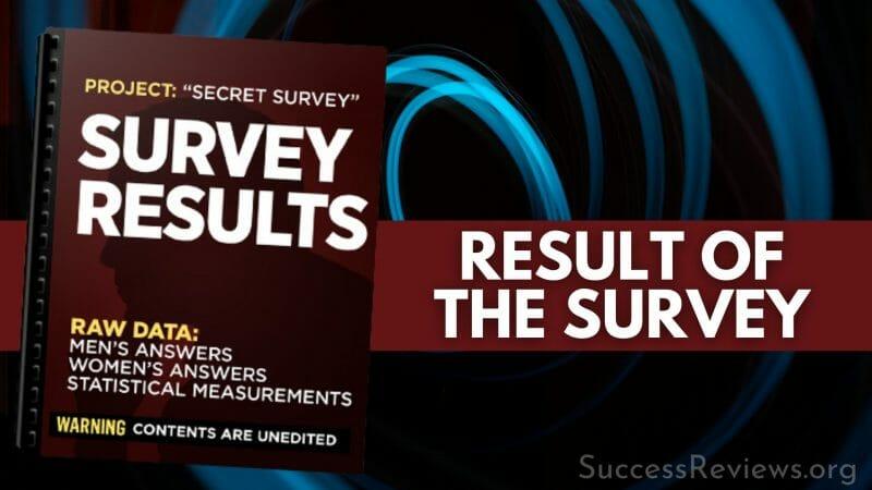 Secret Survey Result of the survey